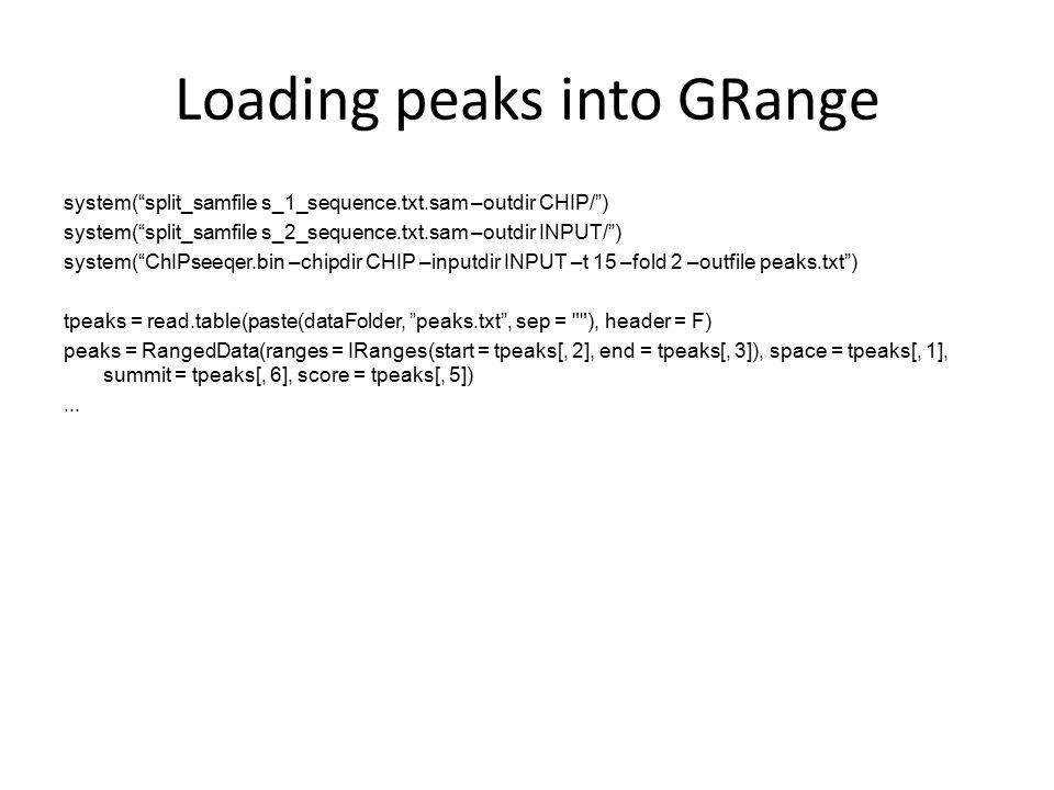 "Loading peaks into GRange system(""split_samfile s_1_sequence.txt.sam –outdir CHIP/"") system(""split_samfile s_2_sequence.txt.sam –outdir INPUT/"") syste"