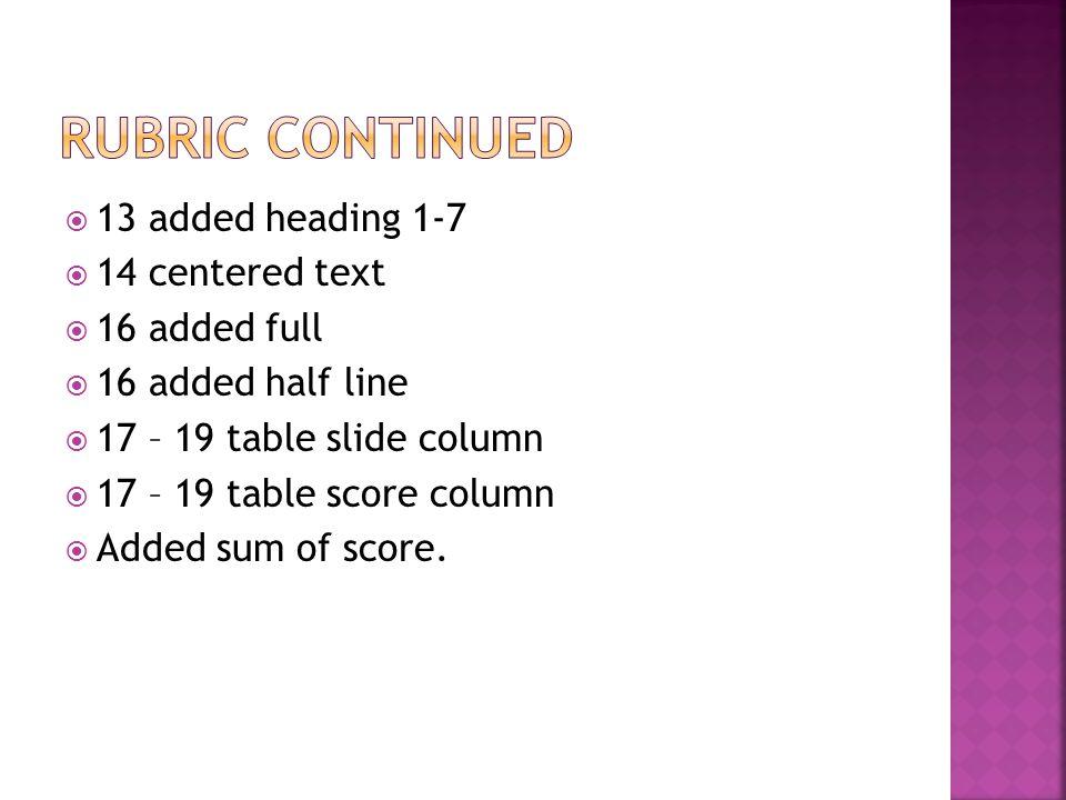  13 added heading 1-7  14 centered text  16 added full  16 added half line  17 – 19 table slide column  17 – 19 table score column  Added sum of score.