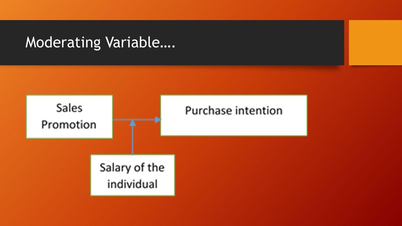Moderating Variable….