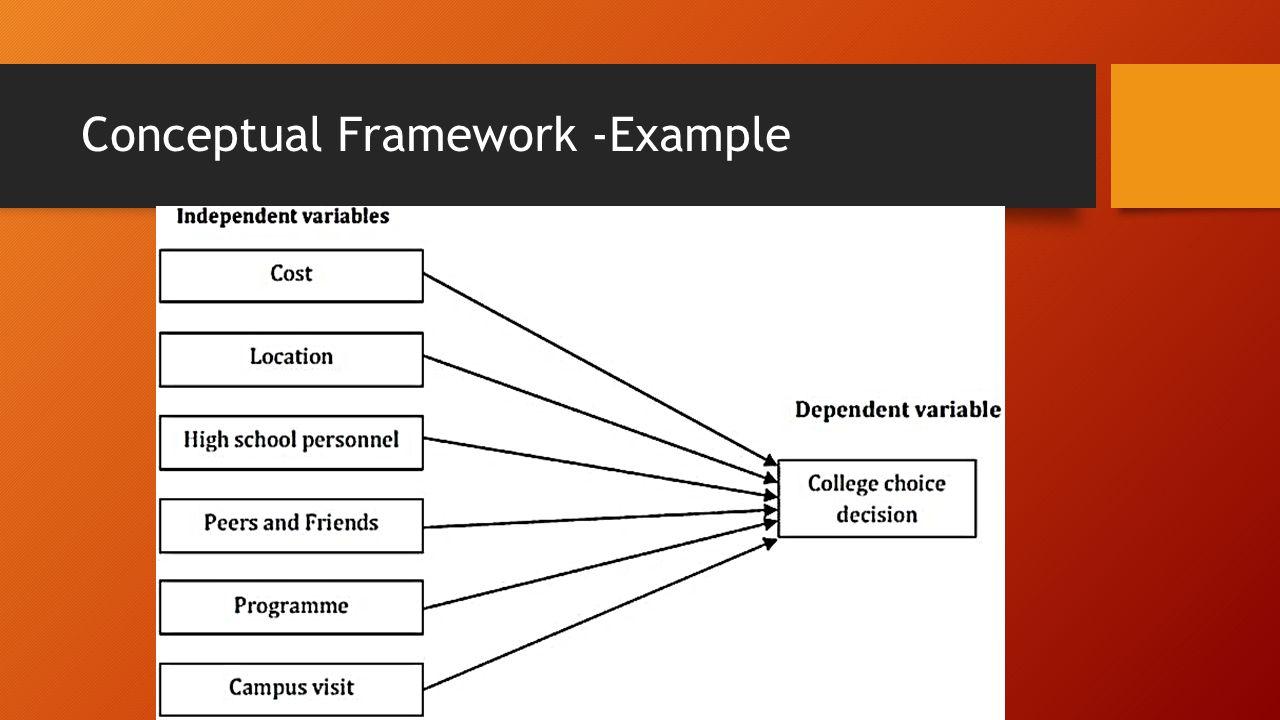 Conceptual Framework -Example