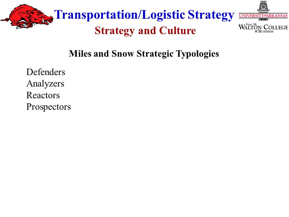 Strategy and Culture Transportation/Logistic Strategy Defenders Analyzers Reactors Prospectors Miles and Snow Strategic Typologies