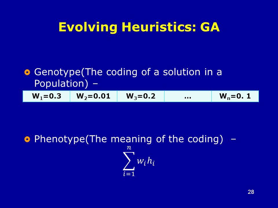 28 Evolving Heuristics: GA W 1 =0.3W 2 =0.01W 3 =0.2…W n =0. 1