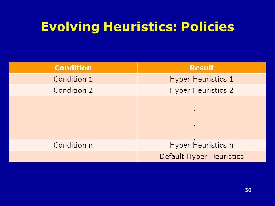30 Evolving Heuristics: Policies ConditionResult Condition 1Hyper Heuristics 1 Condition 2Hyper Heuristics 2 Condition nHyper Heuristics n Default Hyper Heuristics