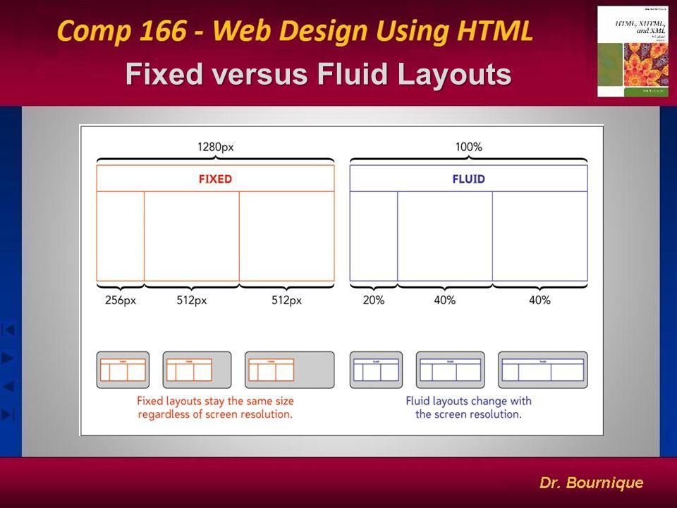 Fixed versus Fluid Layouts 15