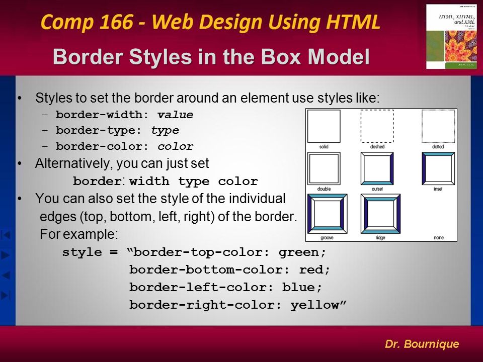 20 Border Styles in the Box Model Styles to set the border around an element use styles like: –border-width: value –border-type: type –border-color: color Alternatively, you can just set border : width type color You can also set the style of the individual edges (top, bottom, left, right) of the border.