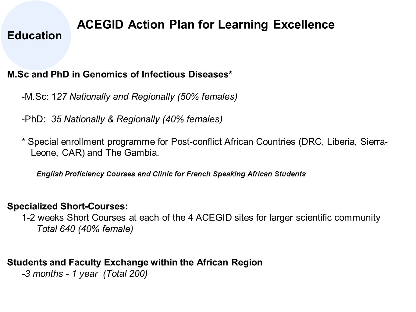 M.Sc and PhD in Genomics of Infectious Diseases* -M.Sc: 127 Nationally and Regionally (50% females) -PhD: 35 Nationally & Regionally (40% females) * Special enrollment programme for Post-conflict African Countries (DRC, Liberia, Sierra- Leone, CAR) and The Gambia.