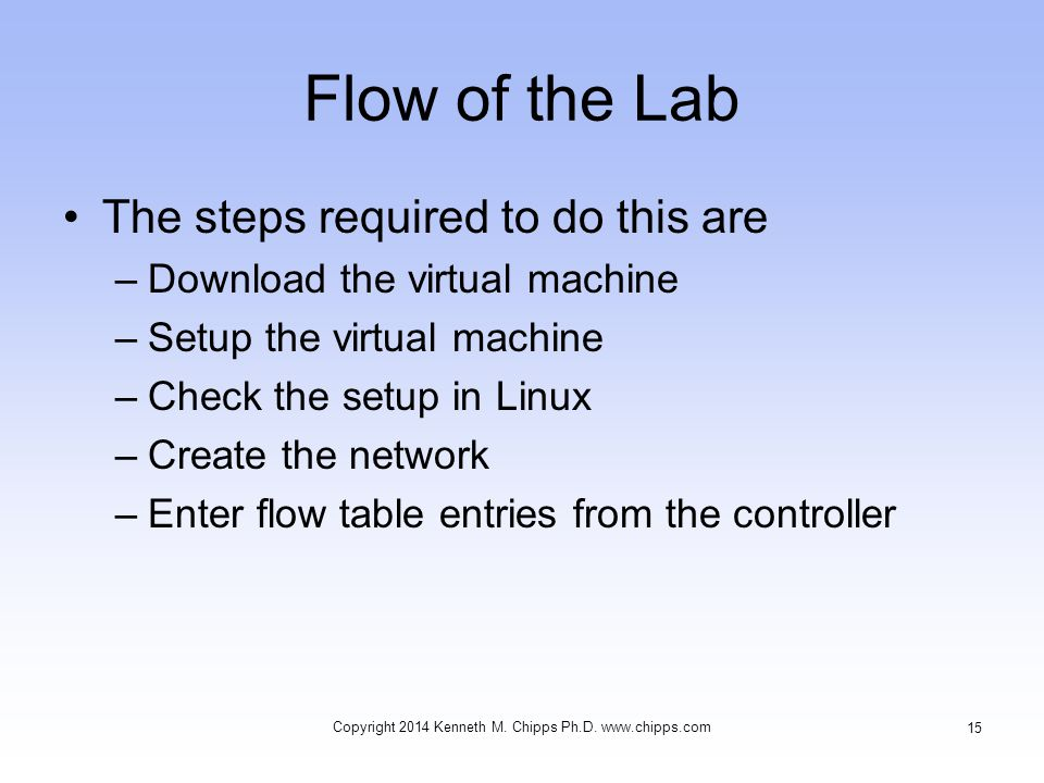 Flow of the Lab The steps required to do this are –Download the virtual machine –Setup the virtual machine –Check the setup in Linux –Create the network –Enter flow table entries from the controller Copyright 2014 Kenneth M.