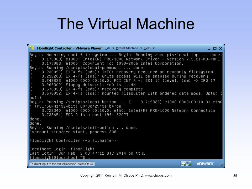 The Virtual Machine Copyright 2014 Kenneth M. Chipps Ph.D. www.chipps.com 36