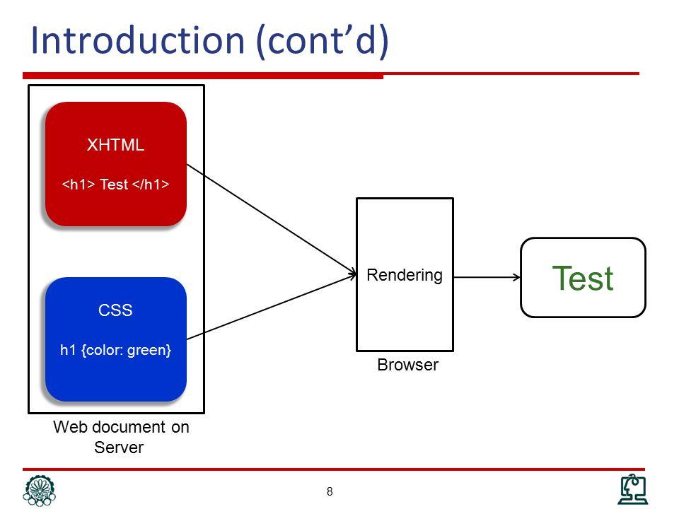DOM based: Descendant Selector  To select descendant of a tag tag descendant {property: value;} ol {color: red;} ol li {color: blue;} Item 1 Netsted 1 Item 2 def: Definition 39