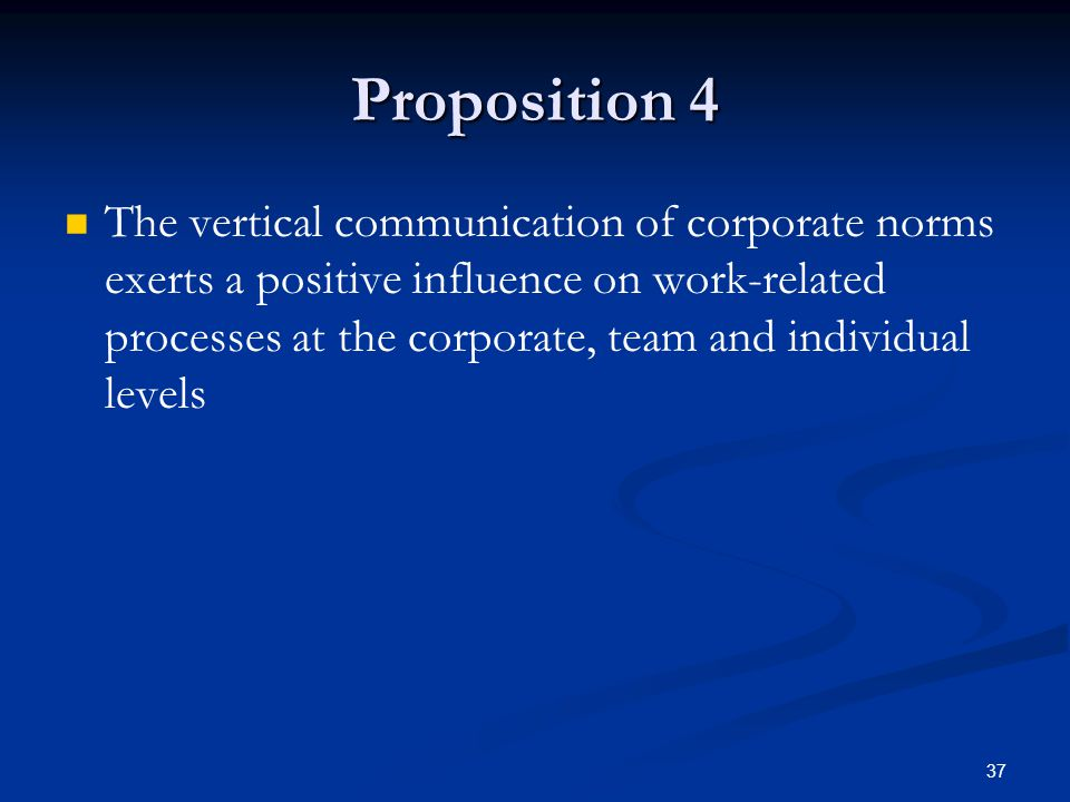 37 Proposition 4 The vertical communication of corporate norms exerts a positive influence on work-related processes at the corporate, team and indivi