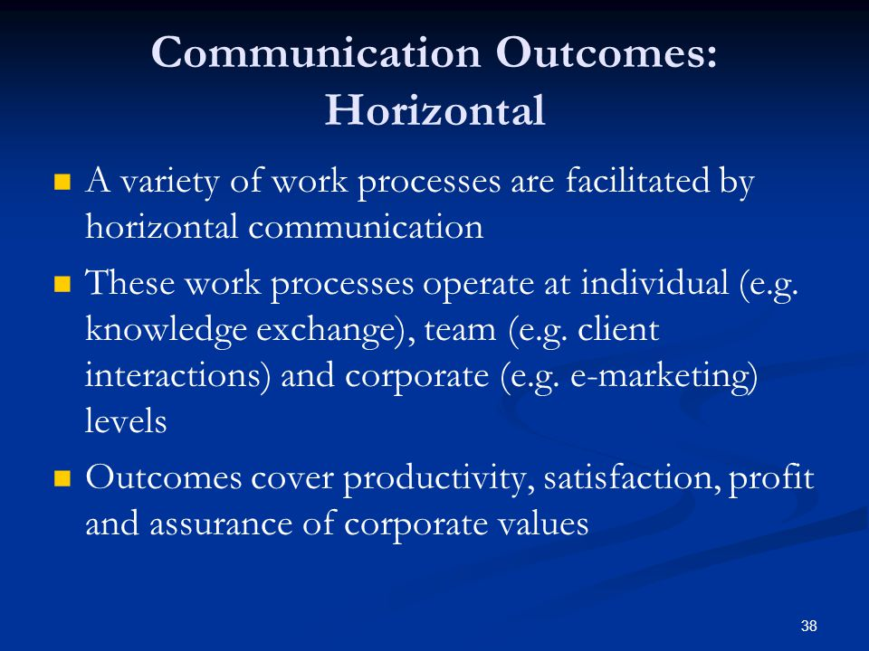 38 Communication Outcomes: Horizontal A variety of work processes are facilitated by horizontal communication These work processes operate at individu