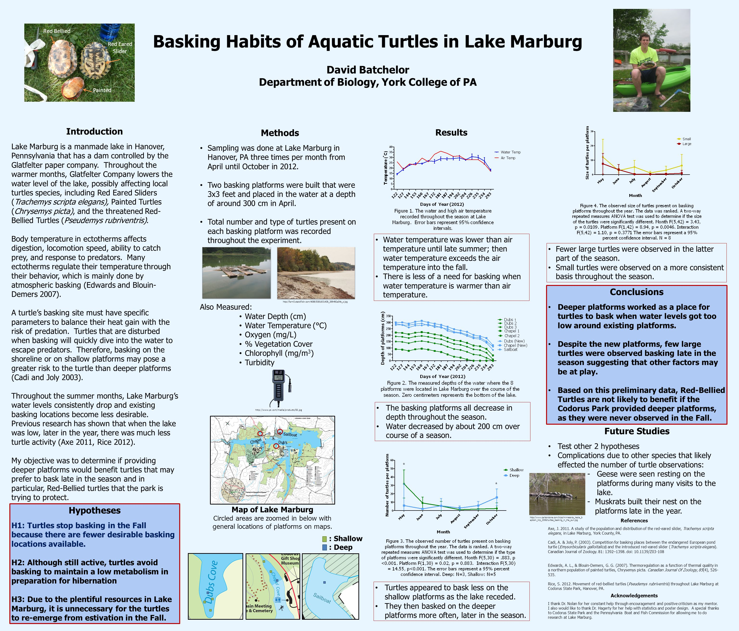 Basking Habits of Aquatic Turtles in Lake Marburg David Batchelor Department of Biology, York College of PA Painted Red Eared Slider Red Bellied Hypot