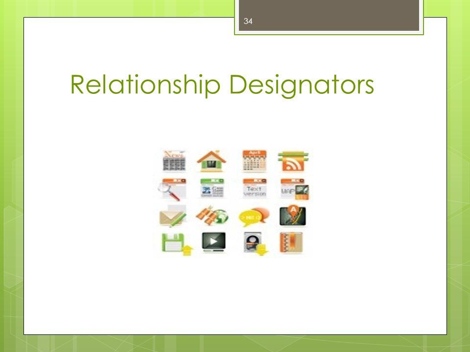 Relationship Designators 34