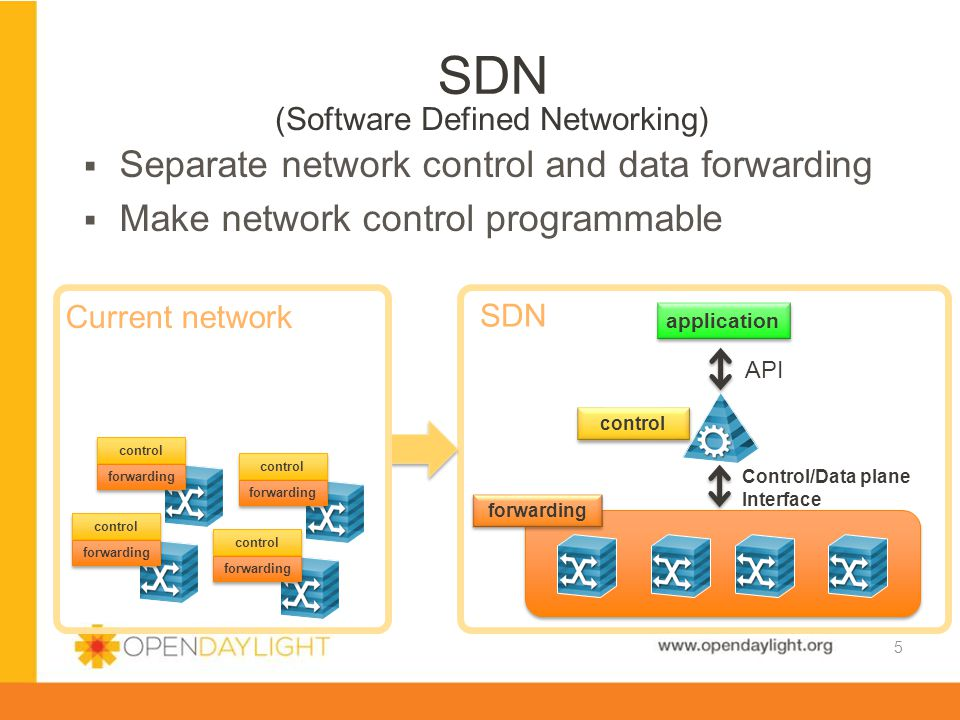 www.opendaylight.org  Part of Linux Foundation Collaborative Project  Main activities  SDN controller development  Develop SDN controller for commercial use from the development resources committed by participating vendors.