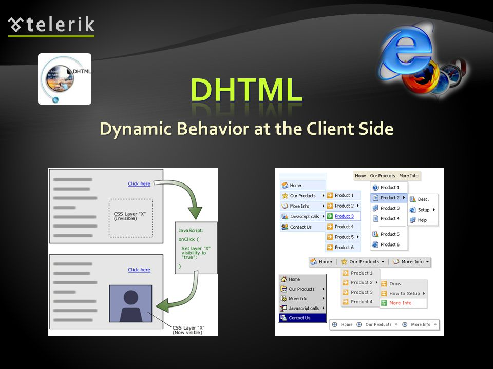 Dynamic Behavior at the Client Side