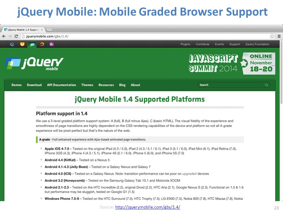 23 jQuery Mobile: Mobile Graded Browser Support Source: http://jquerymobile.com/gbs/1.4/http://jquerymobile.com/gbs/1.4/