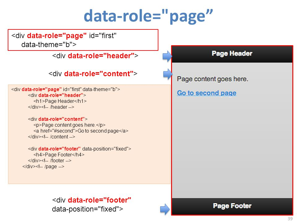 data-role= page 39 Page Header Page content goes here. Go to second page Page Footer