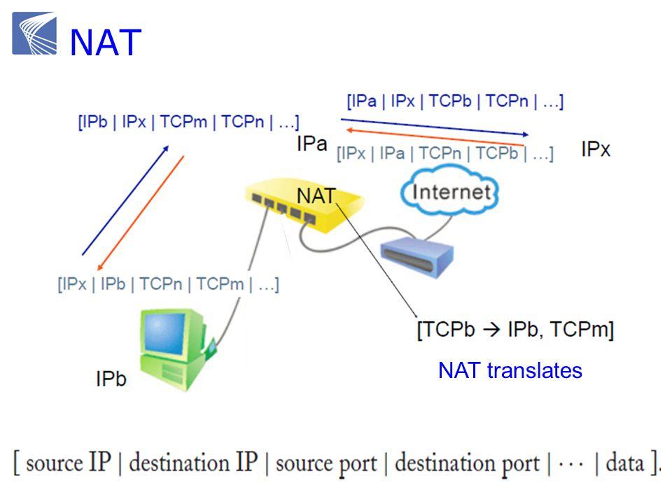 NAT NAT translates