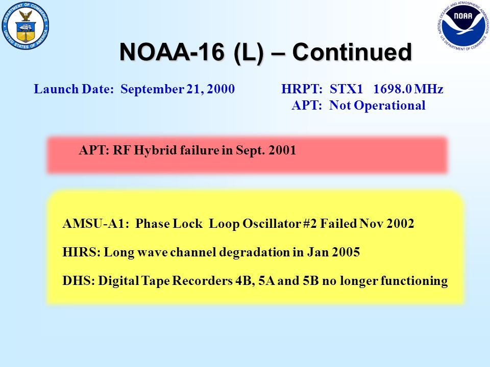 NOAA-16 (L) – Continued Launch Date: September 21, 2000 HRPT: STX1 1698.0 MHz APT: Not Operational AMSU-A1: Phase Lock Loop Oscillator #2 Failed Nov 2002 HIRS: Long wave channel degradation in Jan 2005 DHS: Digital Tape Recorders 4B, 5A and 5B no longer functioning APT: RF Hybrid failure in Sept.