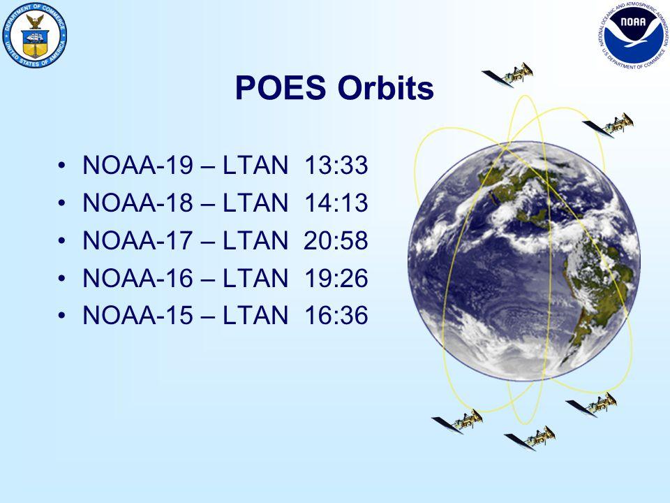 POES Orbits NOAA-19 – LTAN 13:33 NOAA-18 – LTAN 14:13 NOAA-17 – LTAN 20:58 NOAA-16 – LTAN 19:26 NOAA-15 – LTAN 16:36