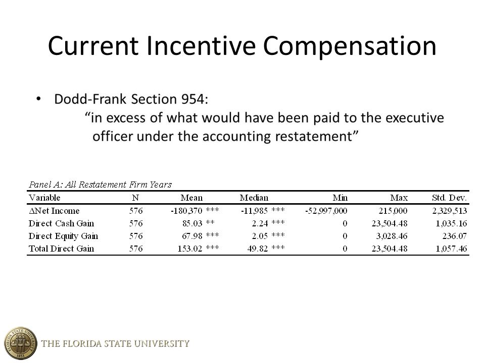 Current Incentive Compensation