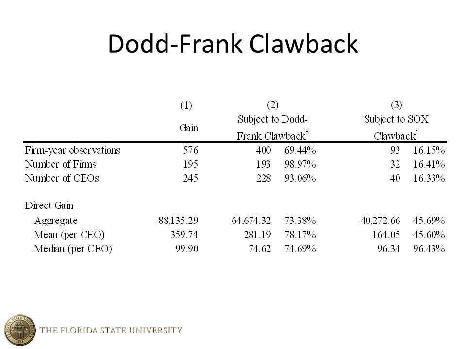 Dodd-Frank Clawback