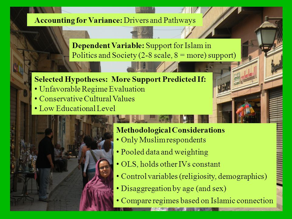 Accounting for Variance: Drivers and Pathways Dependent Variable: Support for Islam in Politics and Society (2-8 scale, 8 = more) support) Selected Hy