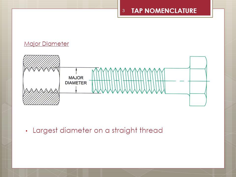 Smallest diameter on a straight thread Minor Diameter 4 TAP NOMENCLATURE