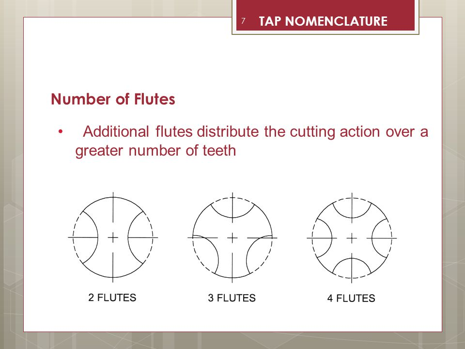 Chips are pulled upwards Taps have different Helix angles 40° - General materials 15° - Tough materials The Tapping of Blind holes 18 SPIRAL FLUTE TAPS