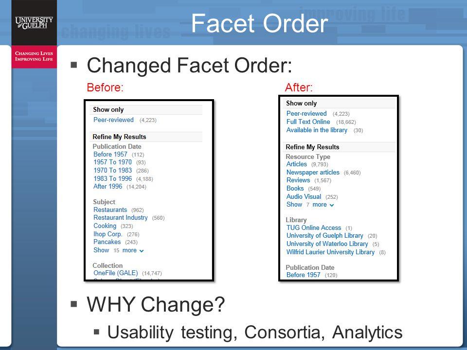 Facet Order  Changed Facet Order:  WHY Change.
