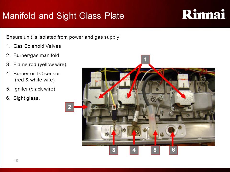 Manifold and Sight Glass Plate Ensure unit is isolated from power and gas supply 1. Gas Solenoid Valves 2. Burner/gas manifold 3. Flame rod (yellow wi