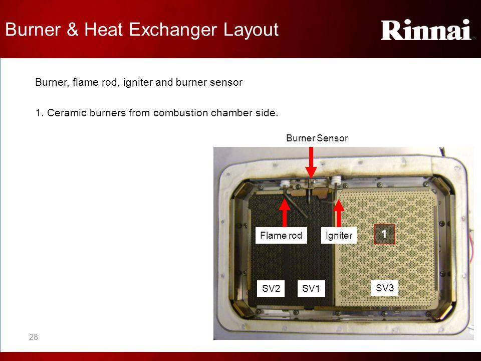 Burner, flame rod, igniter and burner sensor 1. Ceramic burners from combustion chamber side. Burner & Heat Exchanger Layout SV2SV1 SV3 Flame rod Burn
