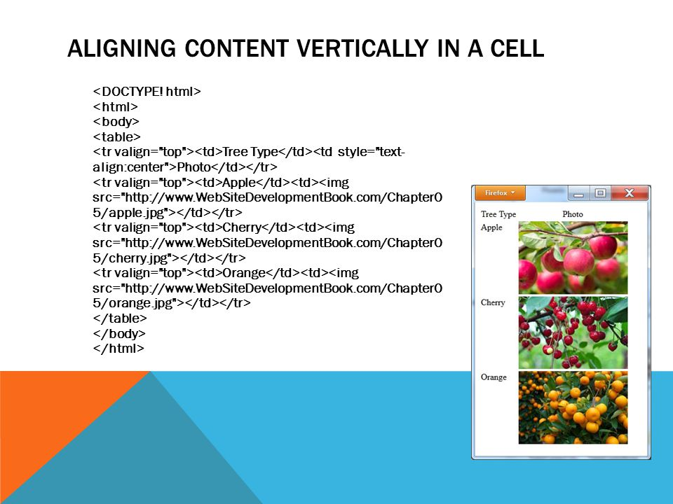 ALIGNING CONTENT VERTICALLY IN A CELL Tree Type Photo Apple Cherry Orange