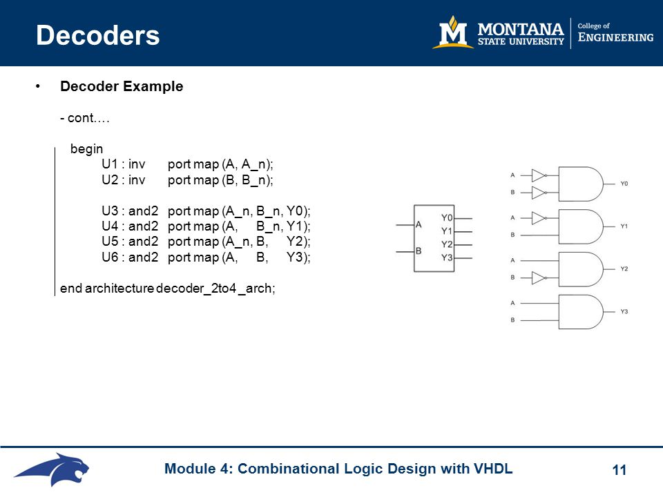Module 4: Combinational Logic Design with VHDL 11 Decoders Decoder Example - cont….
