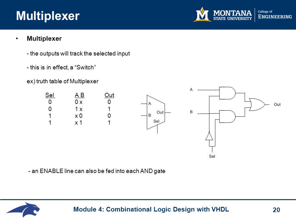 Module 4: Combinational Logic Design with VHDL 20 Multiplexer Multiplexer - the outputs will track the selected input - this is in effect, a Switch ex) truth table of Multiplexer Sel A BOut 0 0 x 0 0 1 x 1 1 x 0 0 1 x 1 1 - an ENABLE line can also be fed into each AND gate