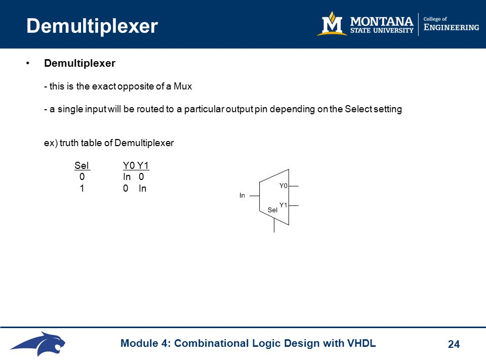 Module 4: Combinational Logic Design with VHDL 24 Demultiplexer Demultiplexer - this is the exact opposite of a Mux - a single input will be routed to a particular output pin depending on the Select setting ex) truth table of Demultiplexer Sel Y0 Y1 0 In 0 1 0 In