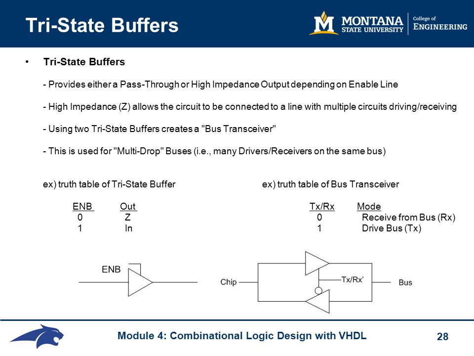 Module 4: Combinational Logic Design with VHDL 28 Tri-State Buffers Tri-State Buffers - Provides either a Pass-Through or High Impedance Output depending on Enable Line - High Impedance (Z) allows the circuit to be connected to a line with multiple circuits driving/receiving - Using two Tri-State Buffers creates a Bus Transceiver - This is used for Multi-Drop Buses (i.e., many Drivers/Receivers on the same bus) ex) truth table of Tri-State Buffer ex) truth table of Bus Transceiver ENB Out Tx/RxMode 0 Z 0 Receive from Bus (Rx) 1 In 1 Drive Bus (Tx)