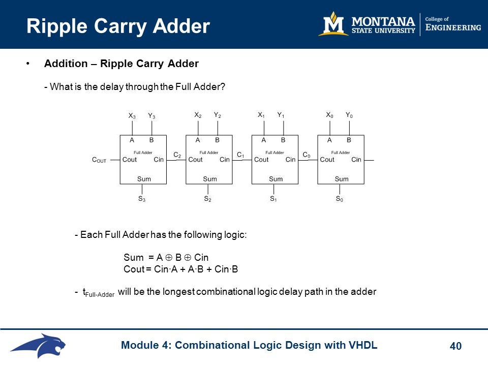 Module 4: Combinational Logic Design with VHDL 40 Ripple Carry Adder Addition – Ripple Carry Adder - What is the delay through the Full Adder.