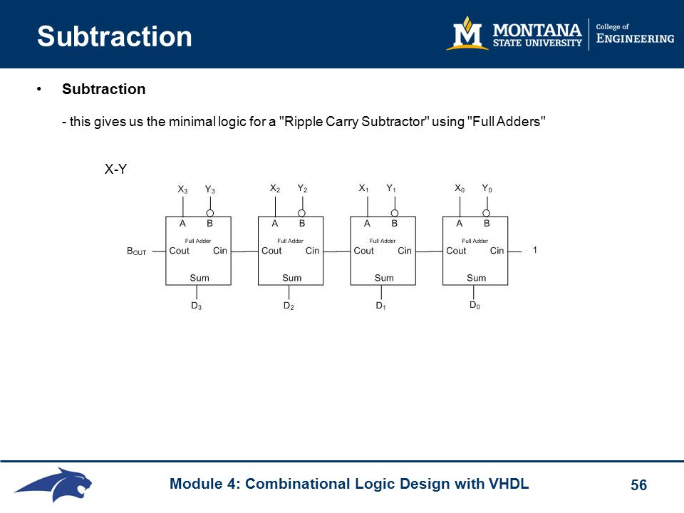 Module 4: Combinational Logic Design with VHDL 56 Subtraction Subtraction - this gives us the minimal logic for a Ripple Carry Subtractor using Full Adders X-Y