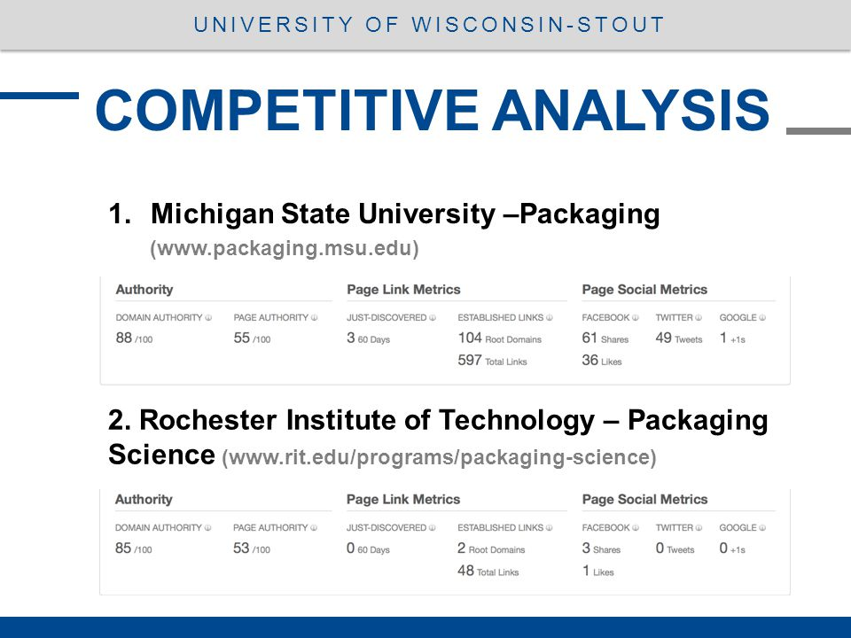 COMPETITIVE ANALYSIS UNIVERSITY OF WISCONSIN-STOUT 1.Michigan State University –Packaging (www.packaging.msu.edu) 2. Rochester Institute of Technology
