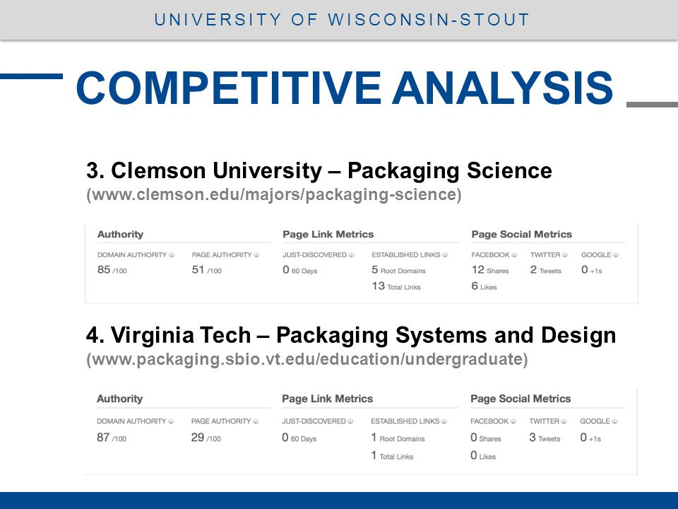 COMPETITIVE ANALYSIS UNIVERSITY OF WISCONSIN-STOUT 3.
