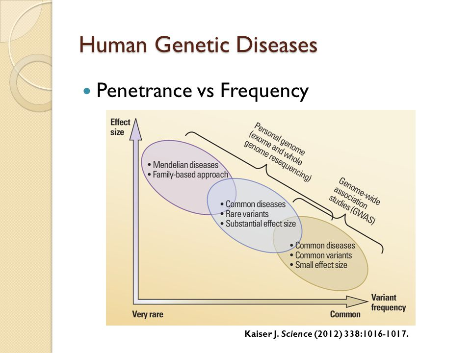 Human Genetic Diseases Penetrance vs Frequency Kaiser J. Science (2012) 338:1016-1017.