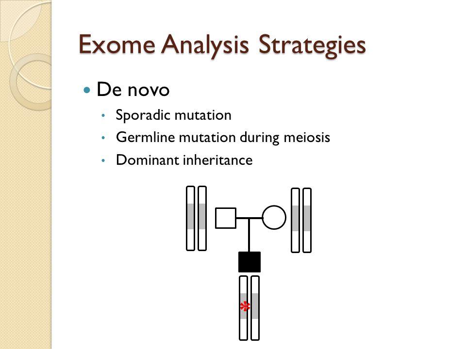 Exome Analysis Strategies De novo Sporadic mutation Germline mutation during meiosis Dominant inheritance *