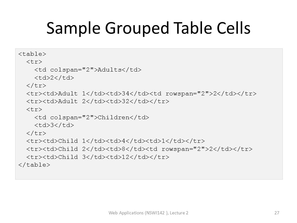 Sample Grouped Table Cells Web Applications (NSWI142 ), Lecture 227 Adults 2 Adult 1 34 2 Adult 2 32 Children 3 Child 1 4 1 Child 2 8 2 Child 3 12