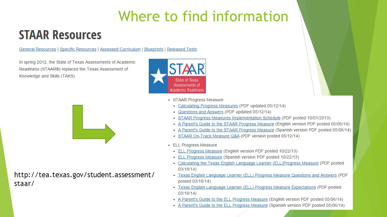 Where to find information http://tea.texas.gov/student.assessment/ staar/