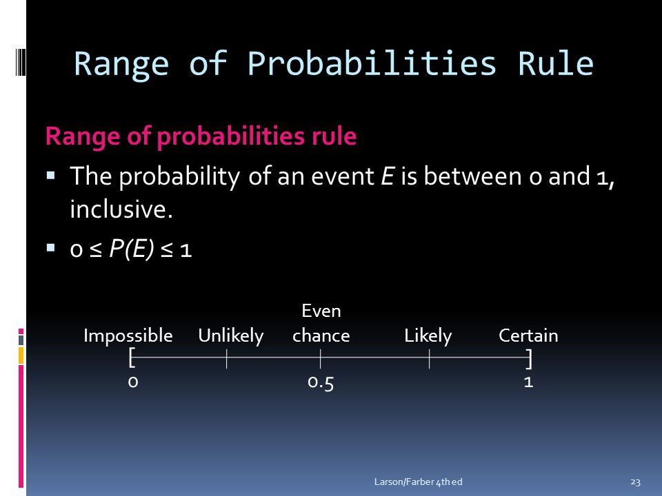 Range of Probabilities Rule Range of probabilities rule  The probability of an event E is between 0 and 1, inclusive.