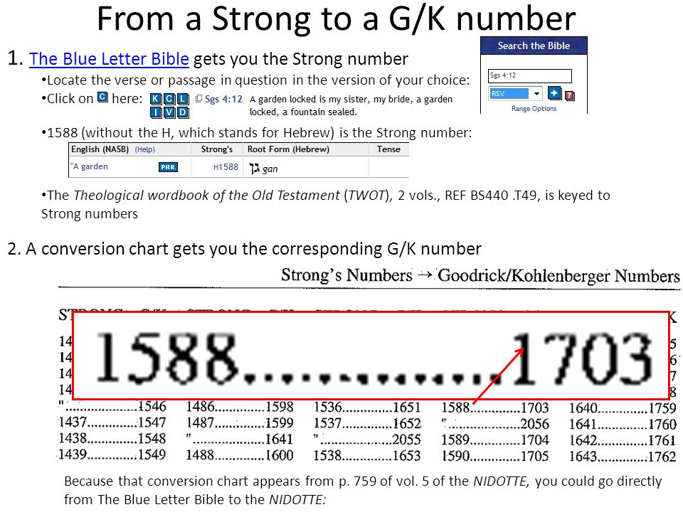 From a Strong to a G/K number 2.