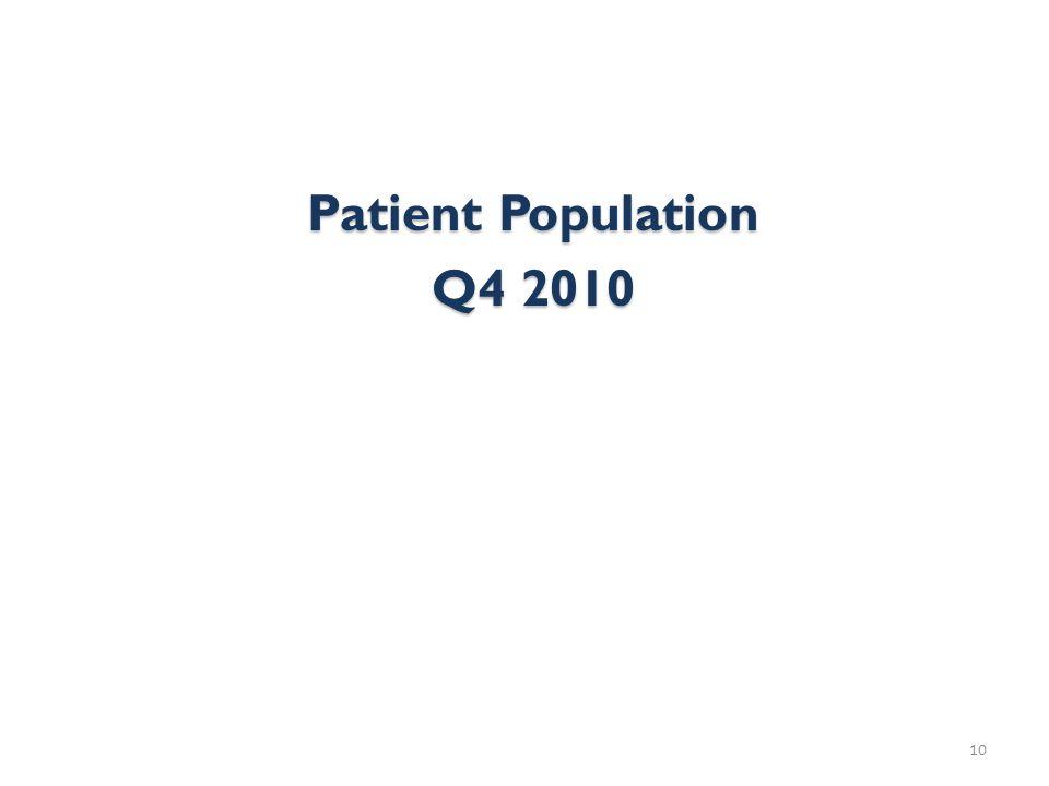 Patient Population Q4 2010 10