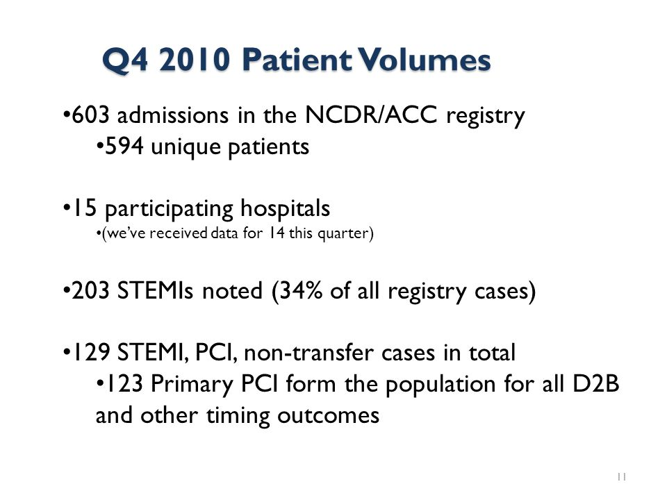 Q4 2010 Patient Volumes 11 603 admissions in the NCDR/ACC registry 594 unique patients 15 participating hospitals (we've received data for 14 this quarter) 203 STEMIs noted (34% of all registry cases) 129 STEMI, PCI, non-transfer cases in total 123 Primary PCI form the population for all D2B and other timing outcomes