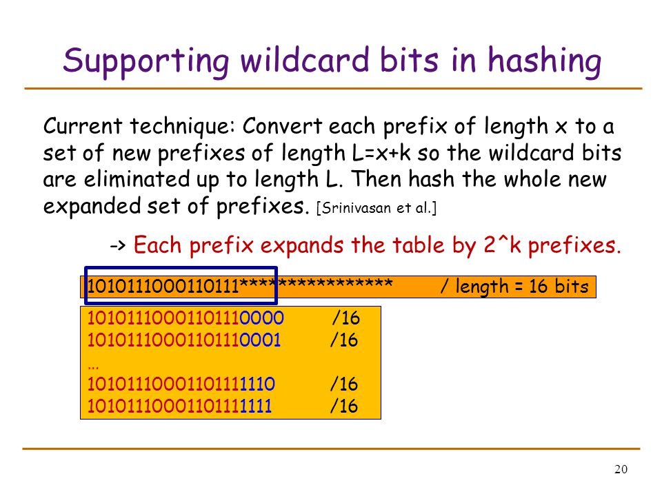 20 Supporting wildcard bits in hashing Current technique: Convert each prefix of length x to a set of new prefixes of length L=x+k so the wildcard bit